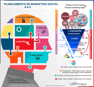 fig-planejamento-de-marketing-lmd